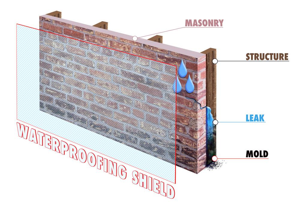 Waterproofing Illustration